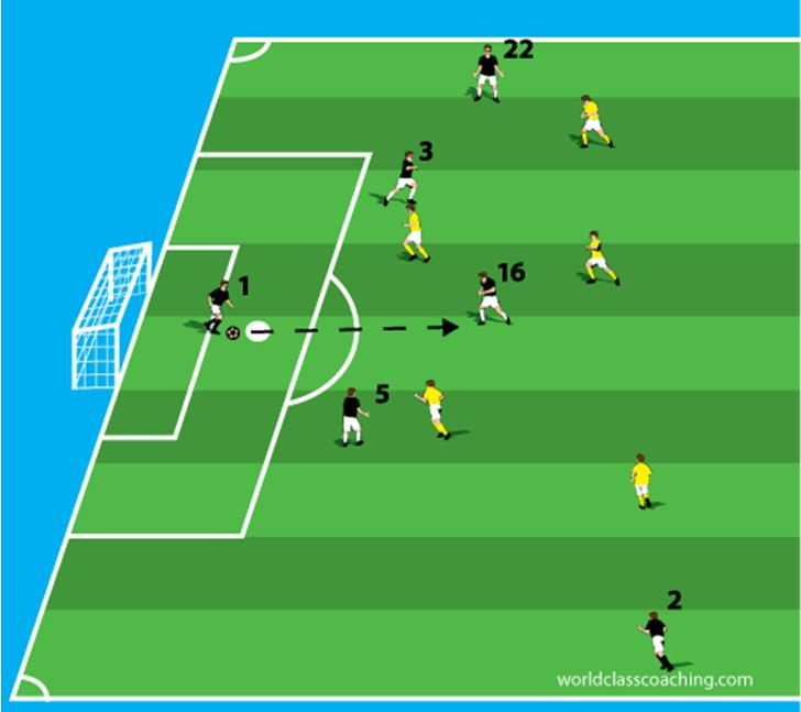 offsides in soccer diagram   printable wiring diagram schematic        soccer rules offsides diagram in addition soccer offside position diagram besides soccer offsides diagram further soccer